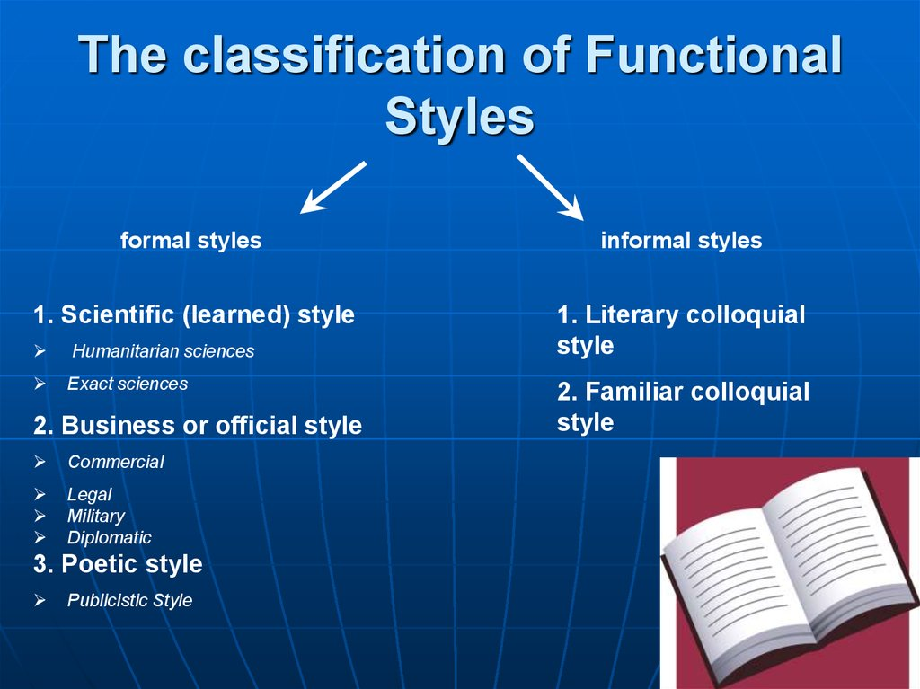 The classification of Functional Styles