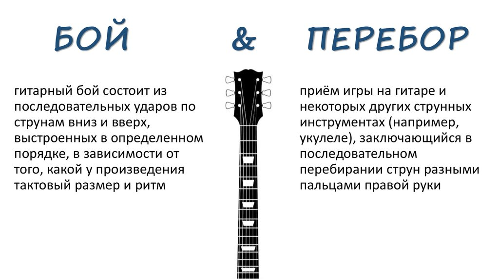 бой на гитаре с картинками как странно