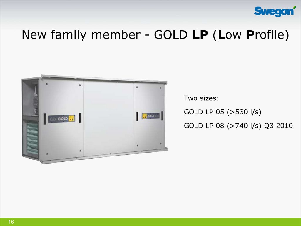 New family member - GOLD LP (Low Profile)