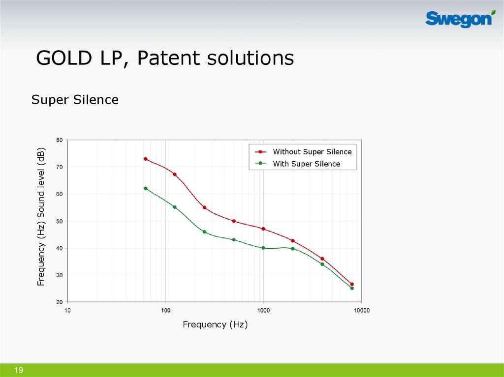 GOLD LP, Patent solutions