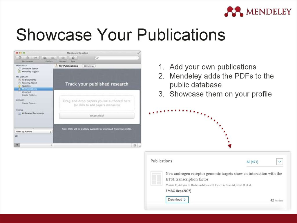 Showcase Your Publications