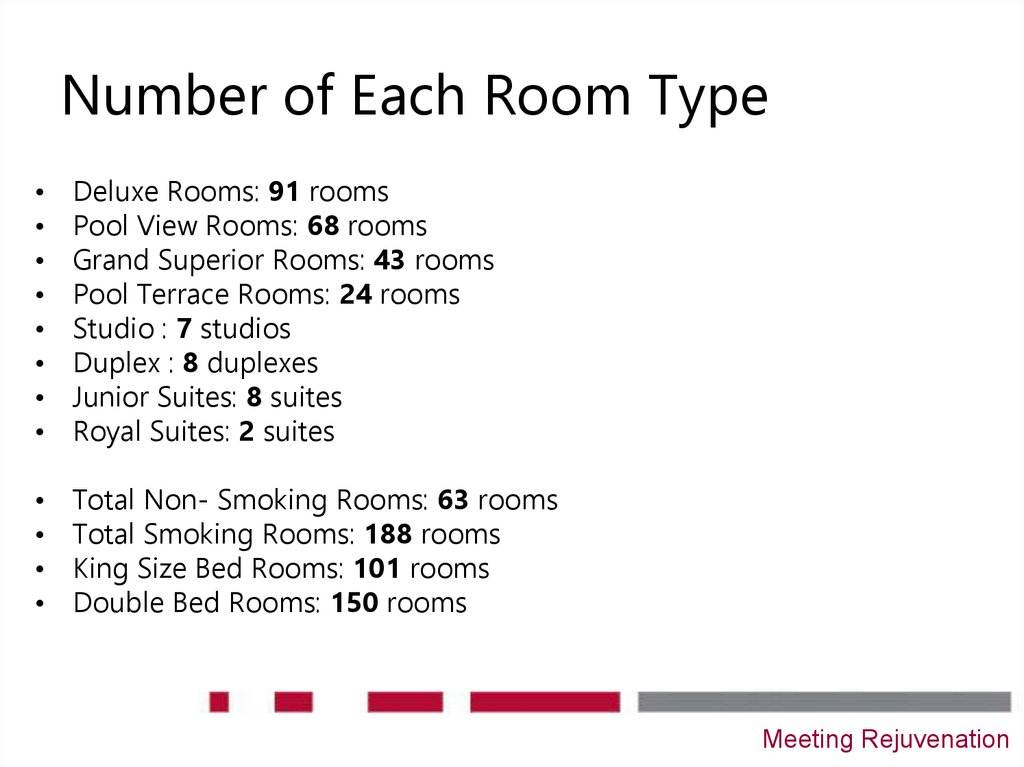 Number of Each Room Type