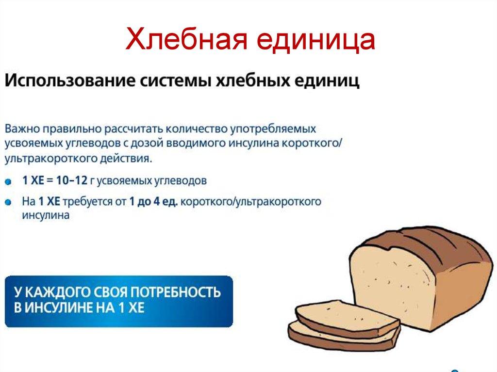 человек начинал картинки хлебных единиц рано родила